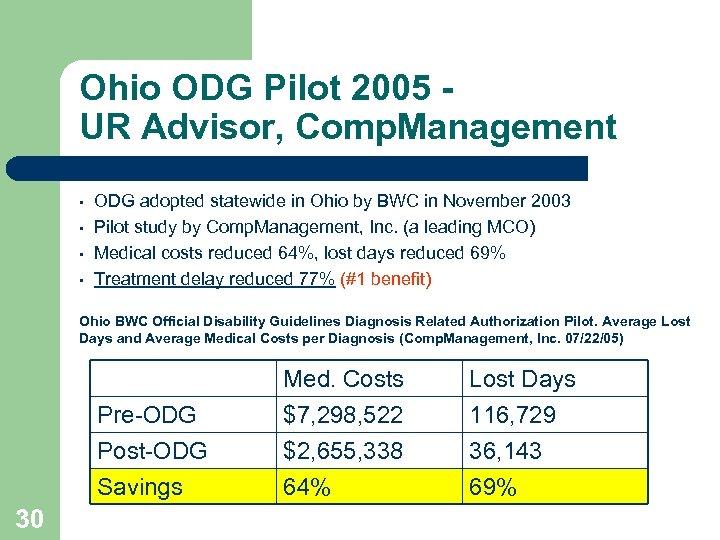 Ohio ODG Pilot 2005 UR Advisor, Comp. Management • ODG adopted statewide in Ohio