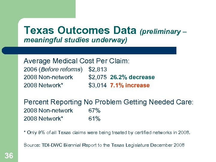 Texas Outcomes Data (preliminary – meaningful studies underway) Average Medical Cost Per Claim: 2006