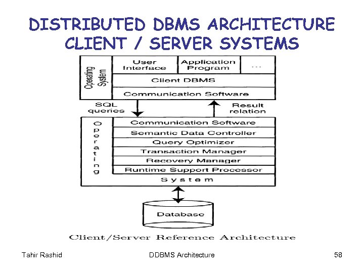 DISTRIBUTED DBMS ARCHITECTURE CLIENT / SERVER SYSTEMS Tahir Rashid DDBMS Architecture 58