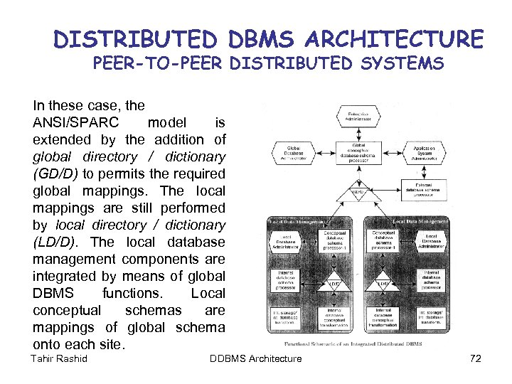 DISTRIBUTED DBMS ARCHITECTURE PEER-TO-PEER DISTRIBUTED SYSTEMS In these case, the ANSI/SPARC model is extended