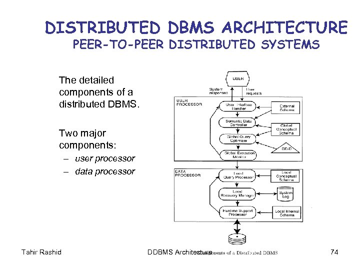 DISTRIBUTED DBMS ARCHITECTURE PEER-TO-PEER DISTRIBUTED SYSTEMS The detailed components of a distributed DBMS. Two