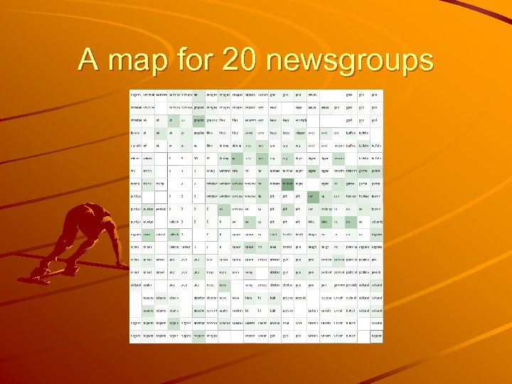 A map for 20 newsgroups