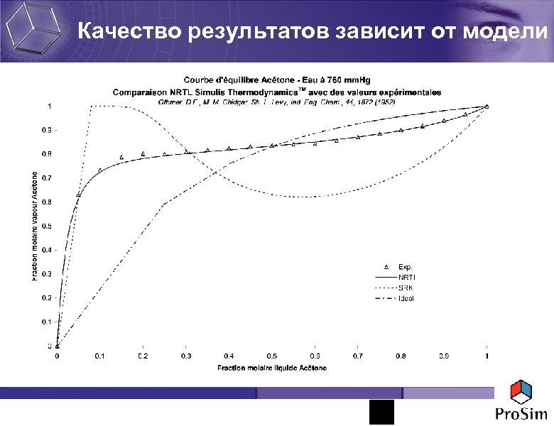 Качество результатов зависит от модели