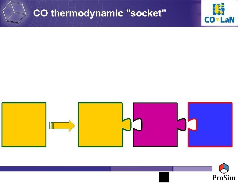 CO thermodynamic
