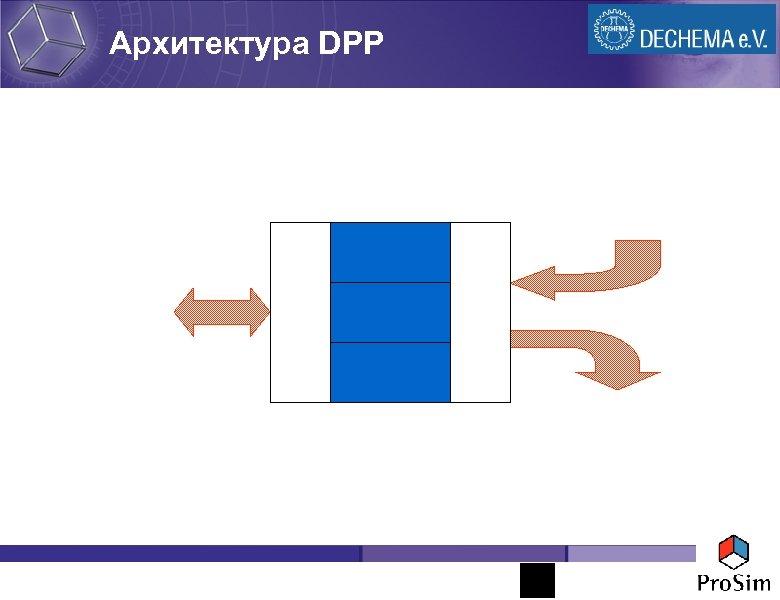 Архитектура DPP