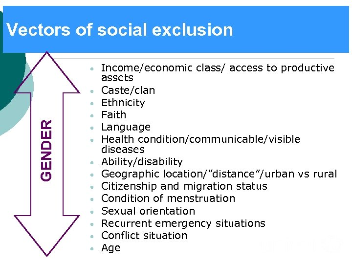 Vectors of social exclusion • • GENDER • • • Income/economic class/ access to