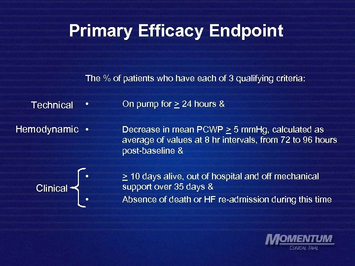 Primary Efficacy Endpoint The % of patients who have each of 3 qualifying criteria: