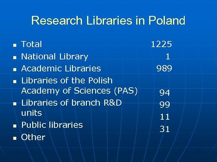Research Libraries in Poland n n n n Total National Library Academic Libraries of