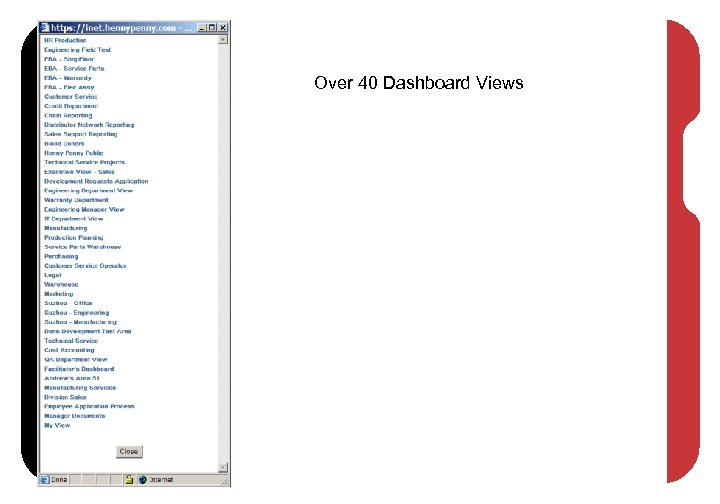 Over 40 Dashboard Views