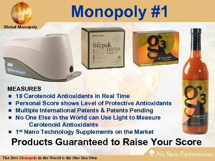 Monopoly #1 Global Monopoly MEASURES ¾ 18 Carotenoid Antioxidants in Real Time ¾ Personal