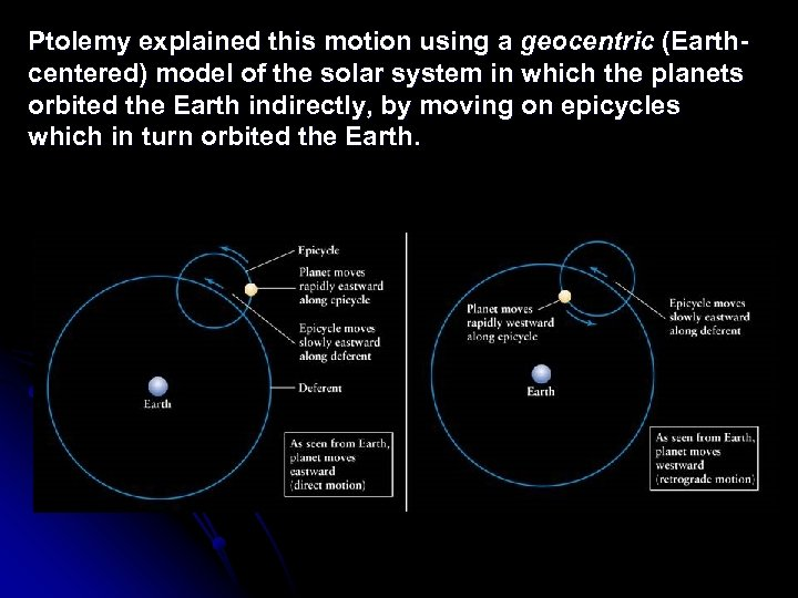 Ptolemy explained this motion using a geocentric (Earthcentered) model of the solar system in