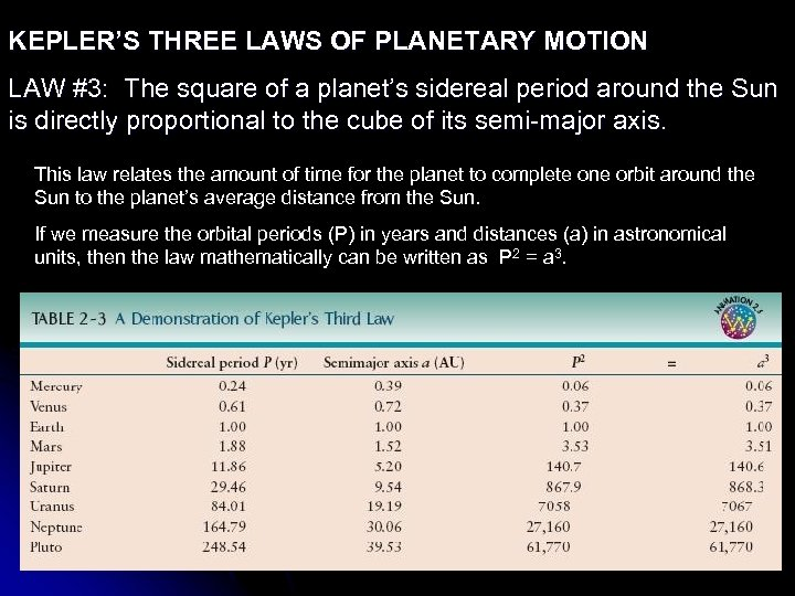 KEPLER'S THREE LAWS OF PLANETARY MOTION LAW #3: The square of a planet's sidereal