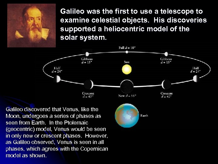 Galileo was the first to use a telescope to examine celestial objects. His discoveries