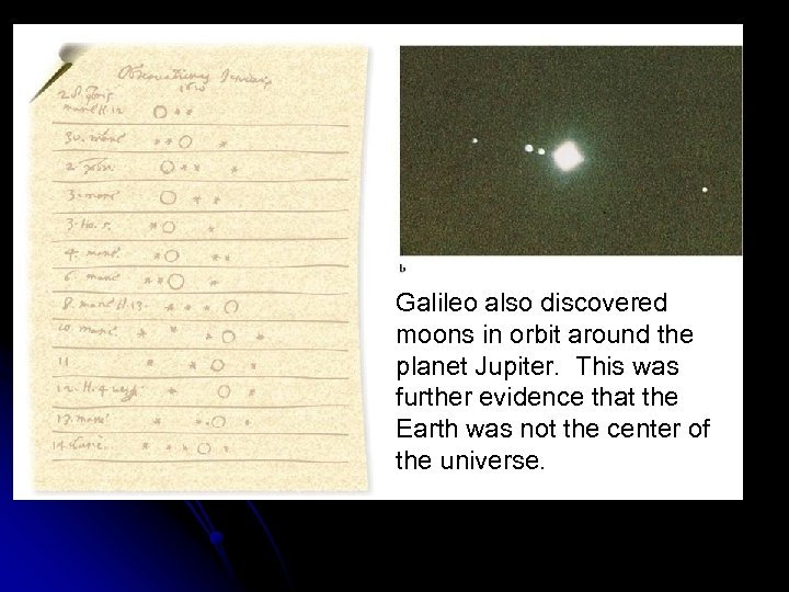 Galileo also discovered moons in orbit around the planet Jupiter. This was further evidence
