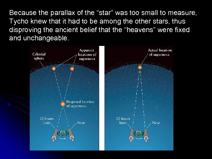"Because the parallax of the ""star"" was too small to measure, Tycho knew that"