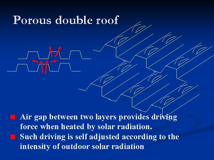 Porous double roof Air gap between two layers provides driving force when heated by
