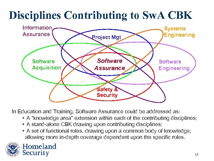 Disciplines Contributing to Sw. A CBK Information Assurance Software Acquisition Project Mgt Software Assurance