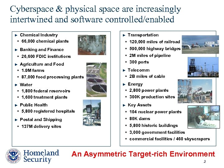 Cyberspace & physical space are increasingly intertwined and software controlled/enabled Transportation Chemical Industry §