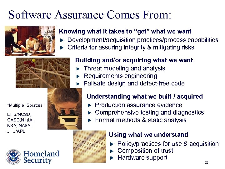 """Software Assurance Comes From: Knowing what it takes to """"get"""" what we want Development/acquisition"""