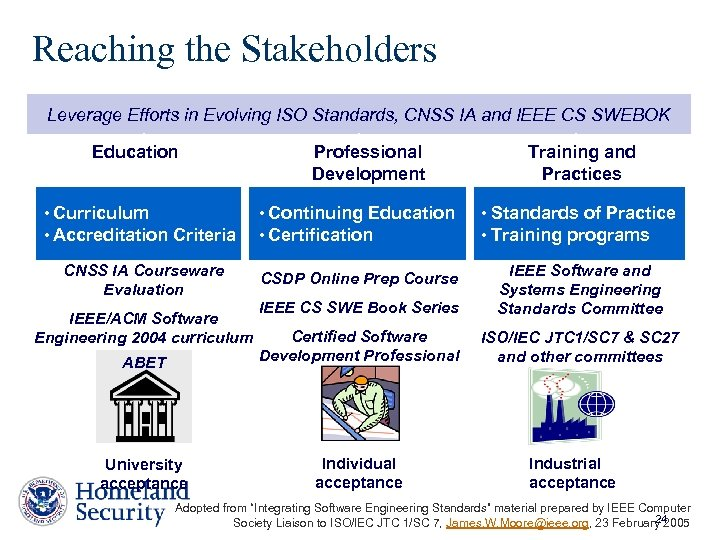 Reaching the Stakeholders Leverage Efforts in Evolving ISO Standards, CNSS IA and IEEE CS