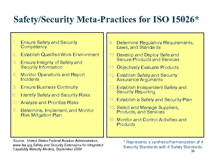 Safety/Security Meta-Practices for ISO 15026* 1. Ensure Safety and Security Competency 9. Determine Regulatory