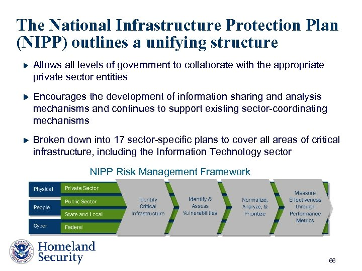 The National Infrastructure Protection Plan (NIPP) outlines a unifying structure Allows all levels of