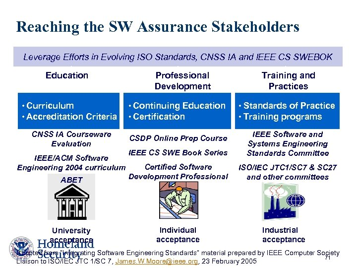 Reaching the SW Assurance Stakeholders Leverage Efforts in Evolving ISO Standards, CNSS IA and