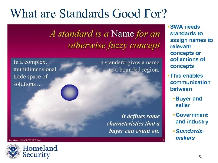 What are Standards Good For? • SWA needs standards to assign names to relevant