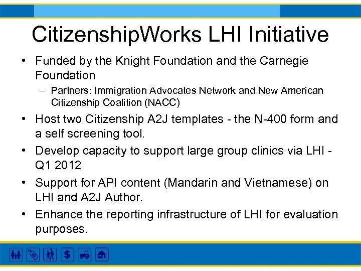 Citizenship. Works LHI Initiative • Funded by the Knight Foundation and the Carnegie Foundation