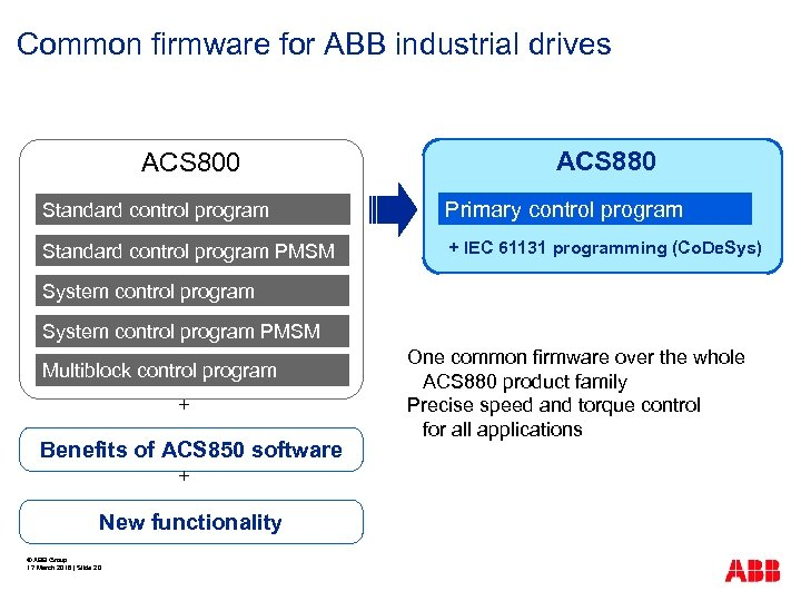 Common firmware for ABB industrial drives ACS 800 ACS 880 Standard control program Primary