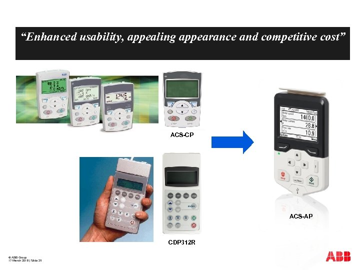 """""""Enhanced usability, appealing appearance and competitive cost"""" ACS-CP ACS-AP CDP 312 R © ABB"""