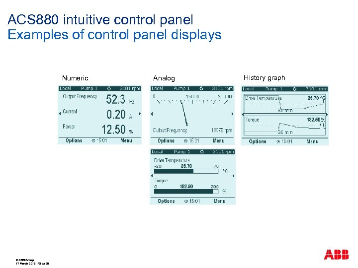 ACS 880 intuitive control panel Examples of control panel displays Numeric © ABB Group