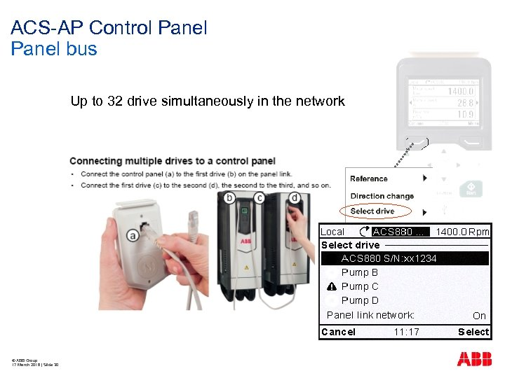 ACS-AP Control Panel bus Up to 32 drive simultaneously in the network © ABB