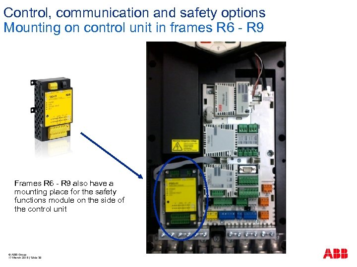Control, communication and safety options Mounting on control unit in frames R 6 -