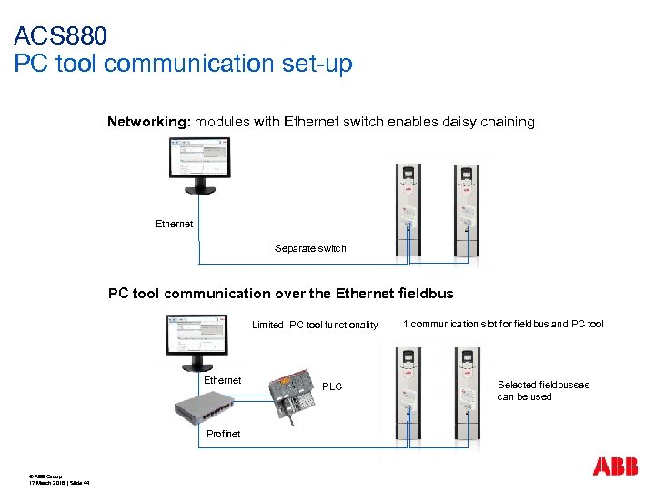 ACS 880 PC tool communication set-up Networking: modules with Ethernet switch enables daisy chaining
