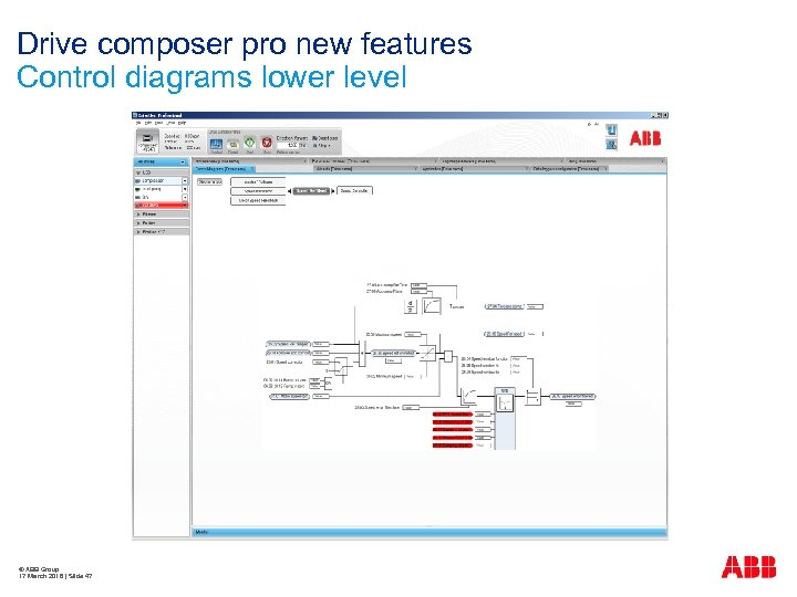 Drive composer pro new features Control diagrams lower level © ABB Group 17 March