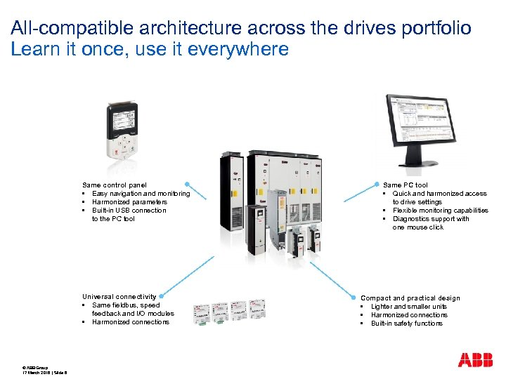 All-compatible architecture across the drives portfolio Learn it once, use it everywhere Same control