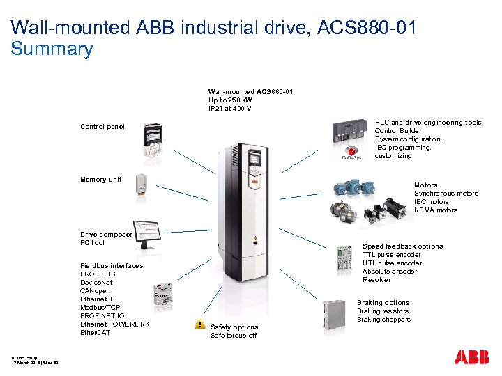 Wall-mounted ABB industrial drive, ACS 880 -01 Summary Wall-mounted ACS 880 -01 Up to