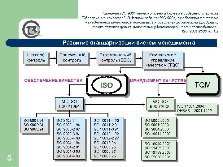 Название ISO 9001 пересмотрено и более не содержит термина