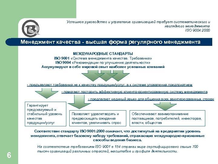 Успешное руководство и управление организацией требует систематического и наглядного менеджмента ISO 9004: 2000 Менеджмент