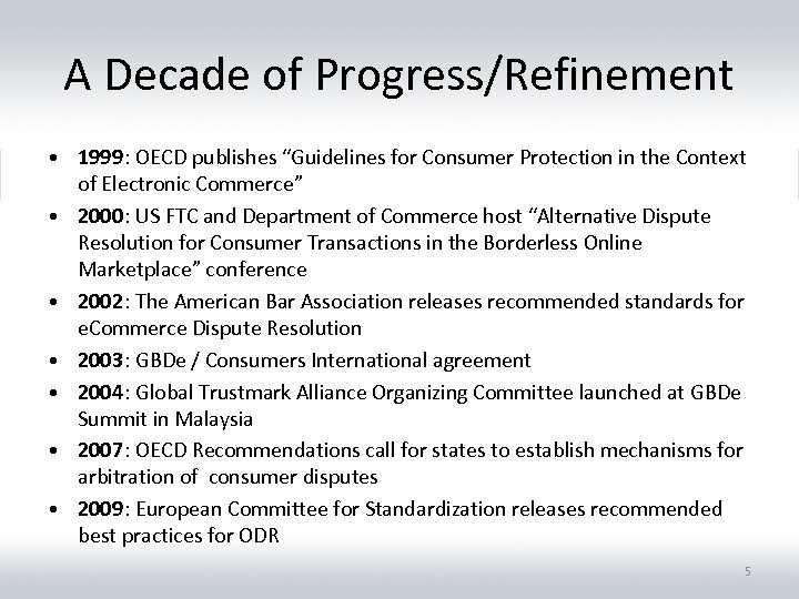 "A Decade of Progress/Refinement • 1999: OECD publishes ""Guidelines for Consumer Protection in the"