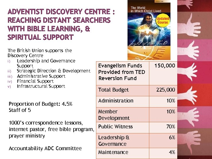 ADVENTIST DISCOVERY CENTRE : REACHING DISTANT SEARCHERS WITH BIBLE LEARNING, & SPIRITUAL SUPPORT The