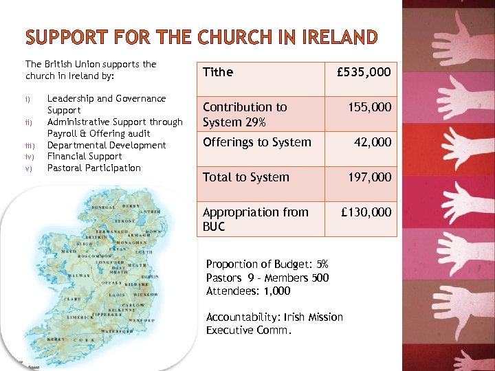 SUPPORT FOR THE CHURCH IN IRELAND The British Union supports the church in Ireland