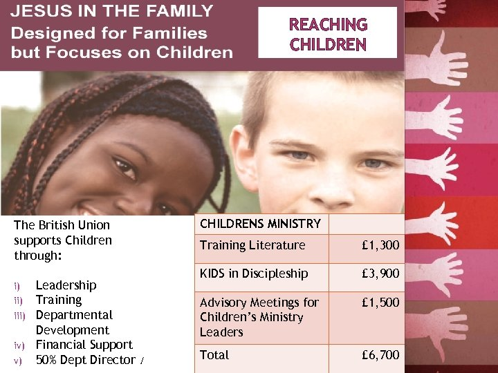 REACHING CHILDRENS MINISTRY The British Union supports Children through: i) iii) iv) v) Leadership