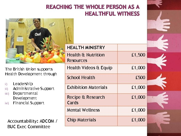 REACHING THE WHOLE PERSON AS A HEALTHFUL WITNESS HEALTH MINISTRY Health & Nutrition Resources