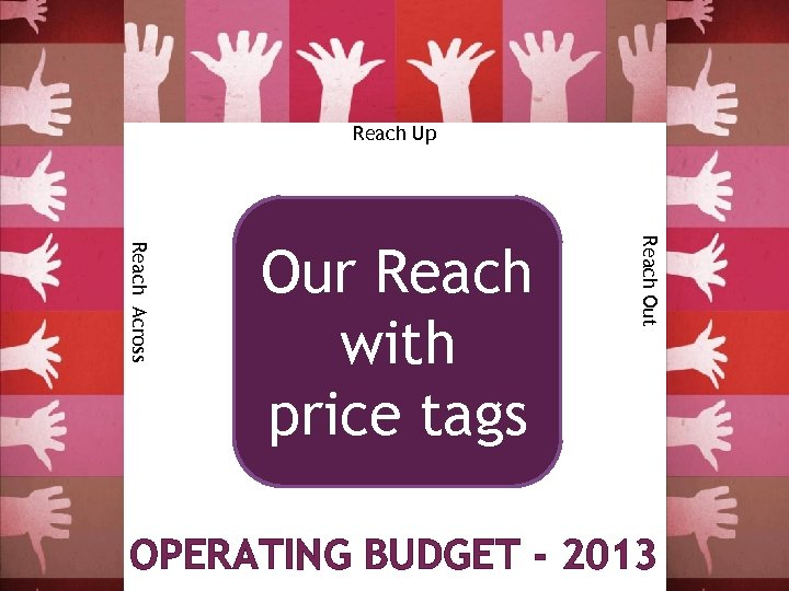 Reach Up Reach Out Reach Across Our Reach with price tags OPERATING BUDGET -