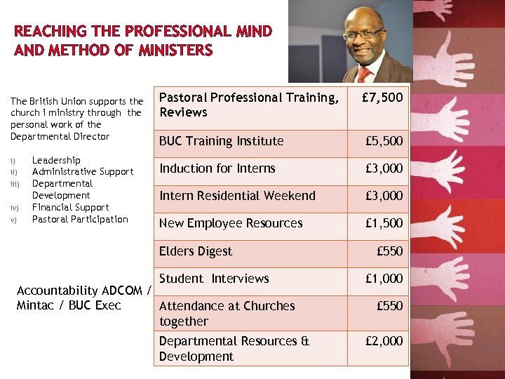 REACHING THE PROFESSIONAL MIND AND METHOD OF MINISTERS The British Union supports the church