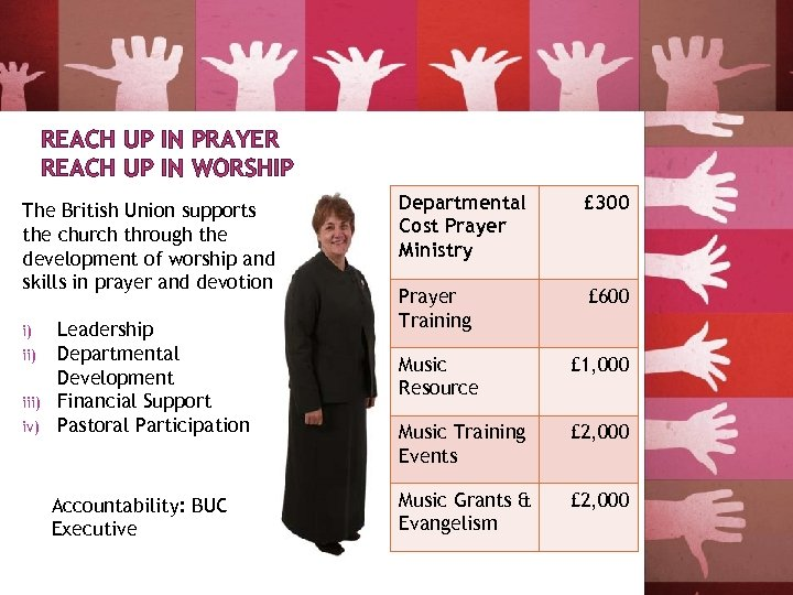 REACH UP IN PRAYER REACH UP IN WORSHIP The British Union supports the church