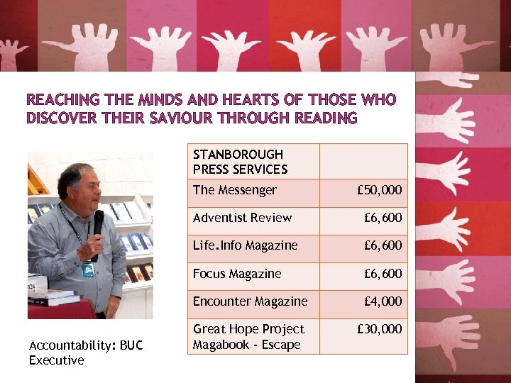 REACHING THE MINDS AND HEARTS OF THOSE WHO DISCOVER THEIR SAVIOUR THROUGH READING STANBOROUGH