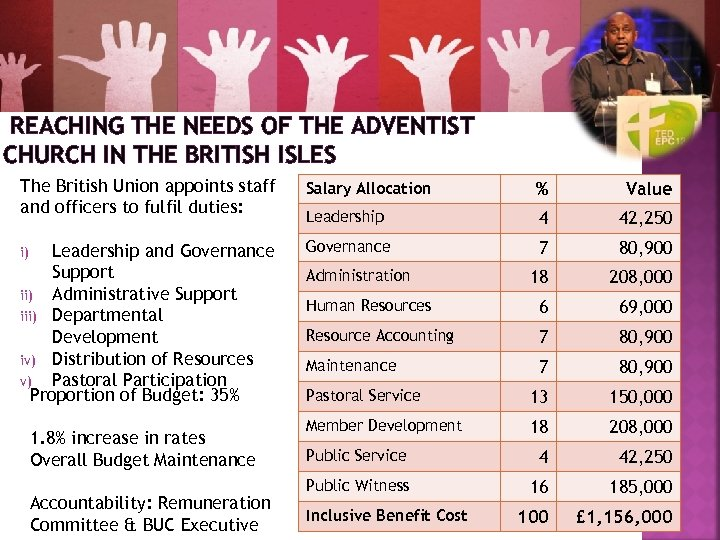 REACHING THE NEEDS OF THE ADVENTIST CHURCH IN THE BRITISH ISLES The British Union
